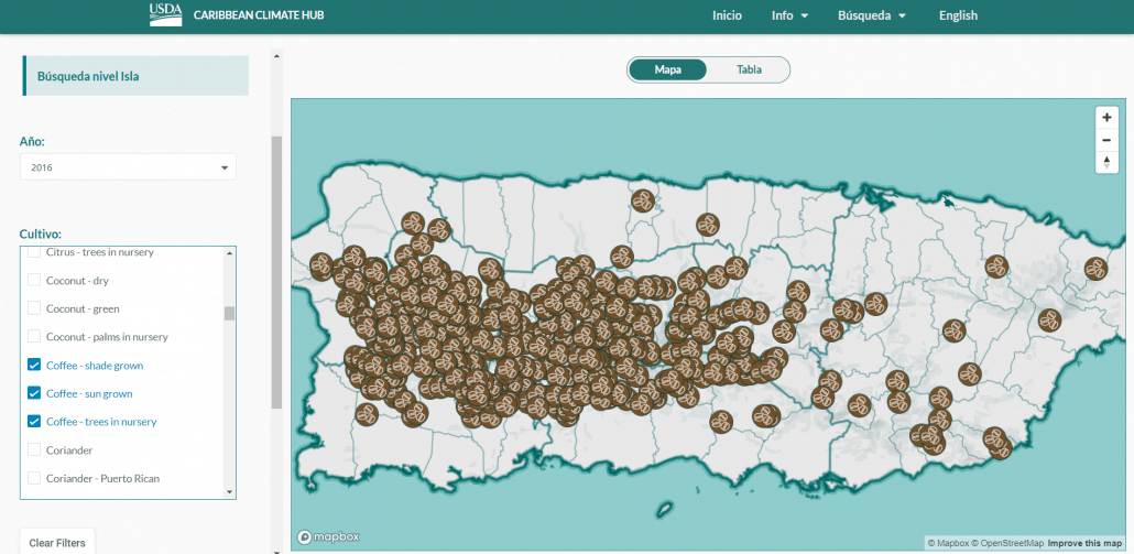 Ag Stats tool coffee distribution example.